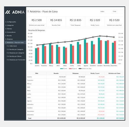 Planilha de Controle Financeiro Simples - Capa Produto 2