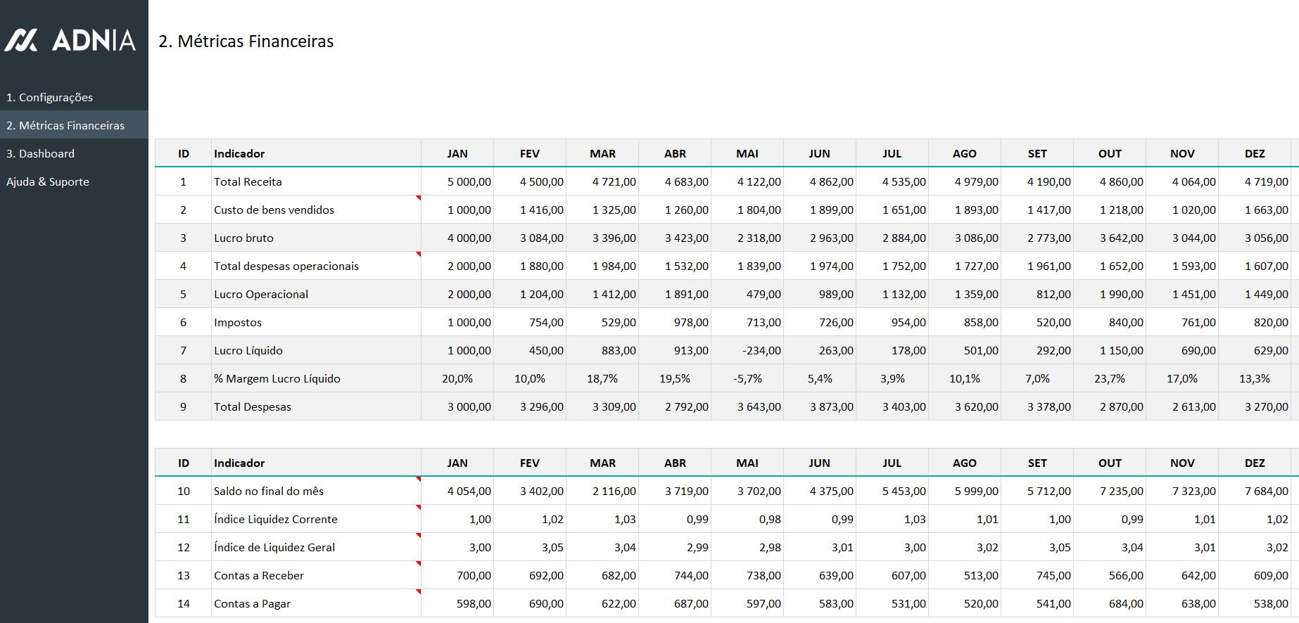 Planilha Dashboard Financeiro - Indicadores Financeiros