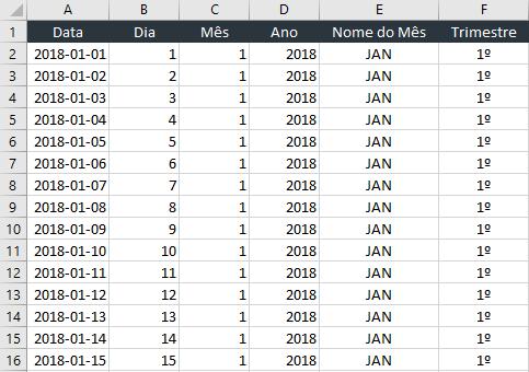 Tabela Datas